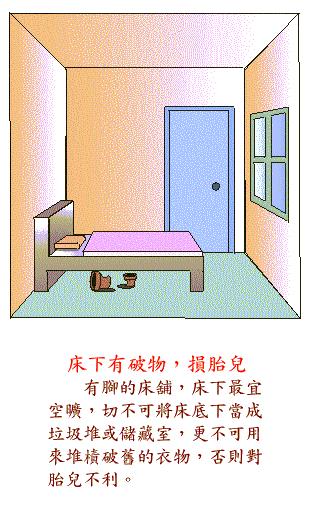 阳宅风水图解大全--卧室篇